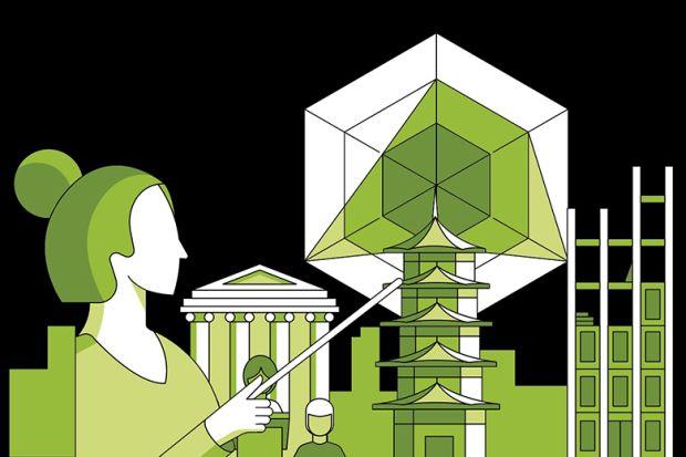 Emerging Economies University Rankings 2022